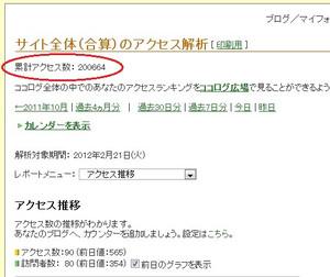 Bloggamen